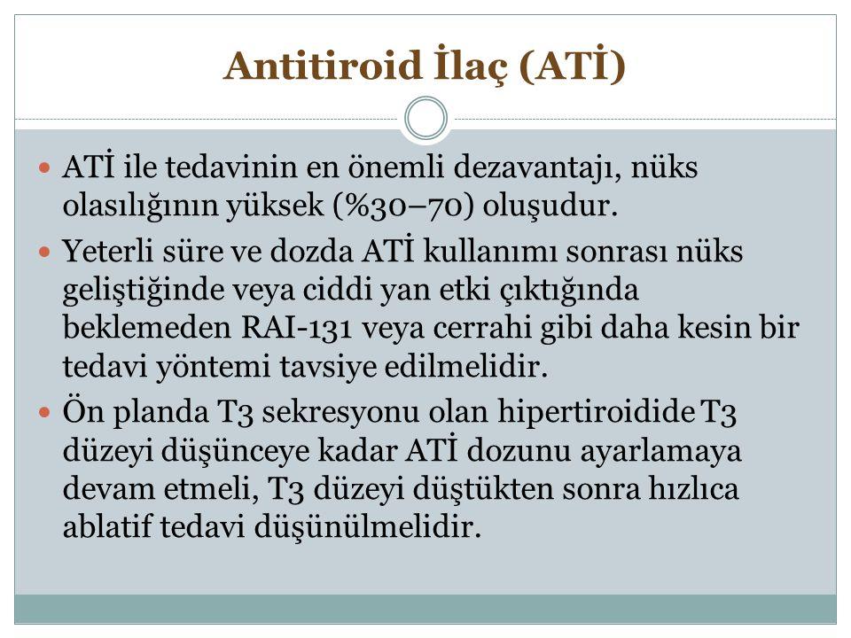 Antitiroid İlaç (ATİ) ATİ ile tedavinin en önemli dezavantajı, nüks olasılığının yüksek (%30–70) oluşudur. Yeterli süre ve dozda ATİ kullanımı sonrası