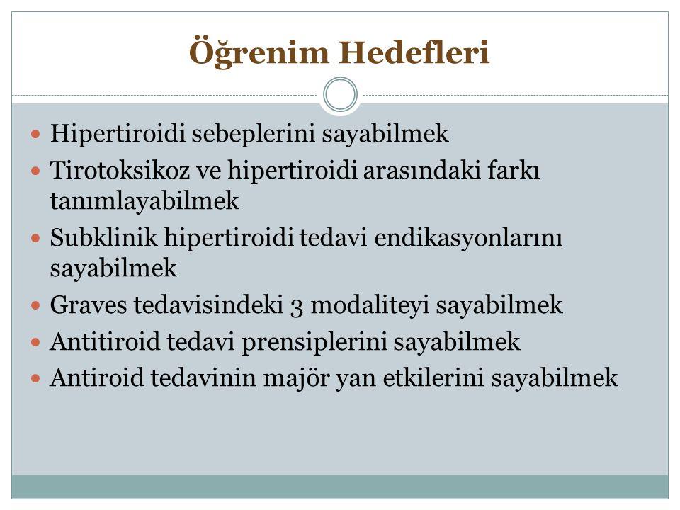 Öğrenim Hedefleri Hipertiroidi sebeplerini sayabilmek Tirotoksikoz ve hipertiroidi arasındaki farkı tanımlayabilmek Subklinik hipertiroidi tedavi endi