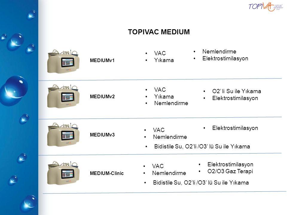 MEDIUMv1 MEDIUMv2 MEDIUMv3 MEDIUM-Clinic VAC Nemlendirme Elektrostimilasyon O2/O3 Gaz Terapi VAC Nemlendirme Elektrostimilasyon VAC Yıkama Nemlendirme