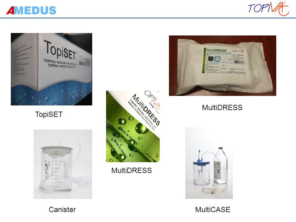 TopiSET MultiDRESS CanisterMultiCASE