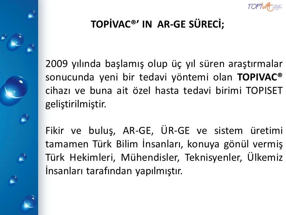 TOPIVAC® Projemize; TÜBİTAK, KOSGEB, AKA, T.C.