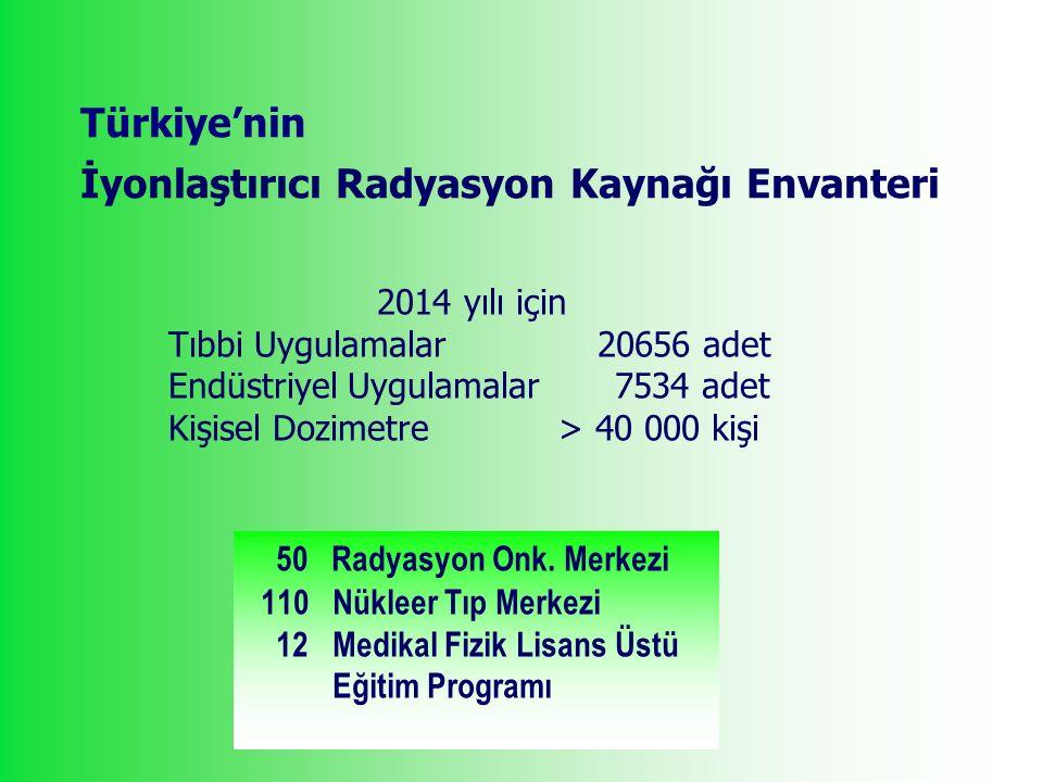 Türkiye'nin İyonlaştırıcı Radyasyon Kaynağı Envanteri 50 Radyasyon Onk.