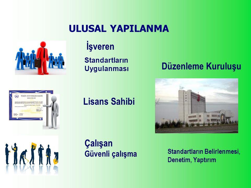 İşveren Standartların Uygulanması Düzenleme Kuruluşu Lisans Sahibi Çalışan Güvenli çalışma Standartların Belirlenmesi, Denetim, Yaptırım ULUSAL YAPILANMA