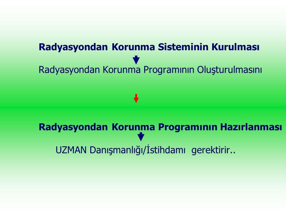 Radyasyondan Korunma Sisteminin Kurulması Radyasyondan Korunma Programının Oluşturulmasını Radyasyondan Korunma Programının Hazırlanması UZMAN Danışmanlığı/İstihdamı gerektirir..