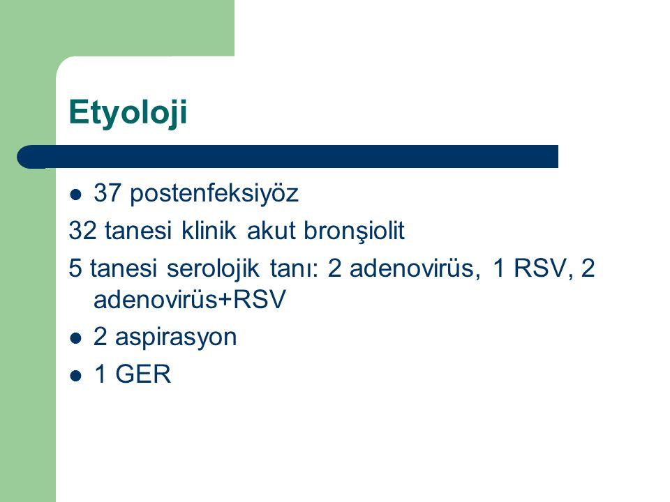 Etyoloji 37 postenfeksiyöz 32 tanesi klinik akut bronşiolit 5 tanesi serolojik tanı: 2 adenovirüs, 1 RSV, 2 adenovirüs+RSV 2 aspirasyon 1 GER