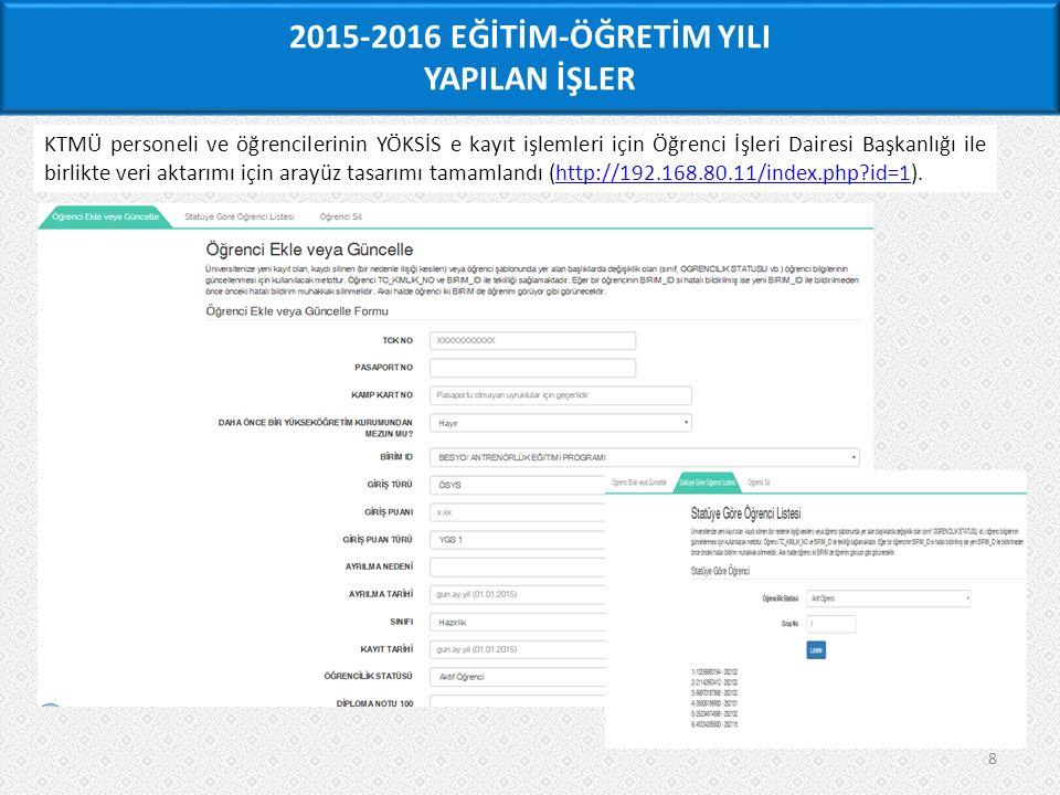 8 KTMÜ personeli ve öğrencilerinin YÖKSİS e kayıt işlemleri için Öğrenci İşleri Dairesi Başkanlığı ile birlikte veri aktarımı için arayüz tasarımı tamamlandı (http://192.168.80.11/index.php?id=1).http://192.168.80.11/index.php?id=1 2015-2016 EĞİTİM-ÖĞRETİM YILI YAPILAN İŞLER