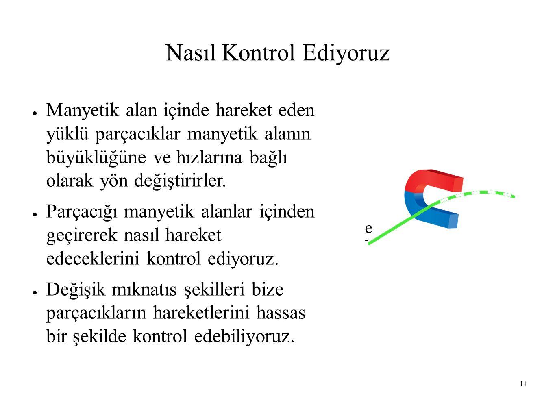 11 Nasıl Kontrol Ediyoruz ● Manyetik alan içinde hareket eden yüklü parçacıklar manyetik alanın büyüklüğüne ve hızlarına bağlı olarak yön değiştirirle