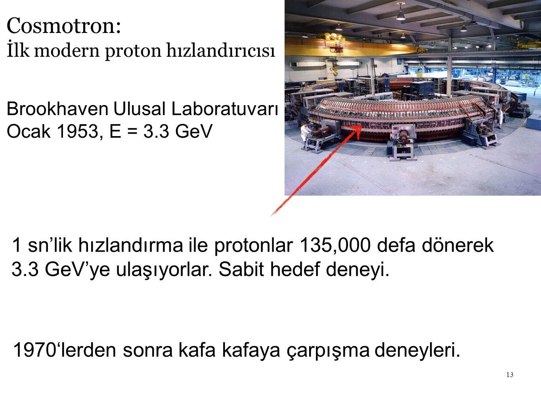 13 Cosmotron: İlk modern proton hızlandırıcısı Brookhaven Ulusal Laboratuvarı Ocak 1953, E = 3.3 GeV 1 sn'lik hızlandırma ile protonlar 135,000 defa d