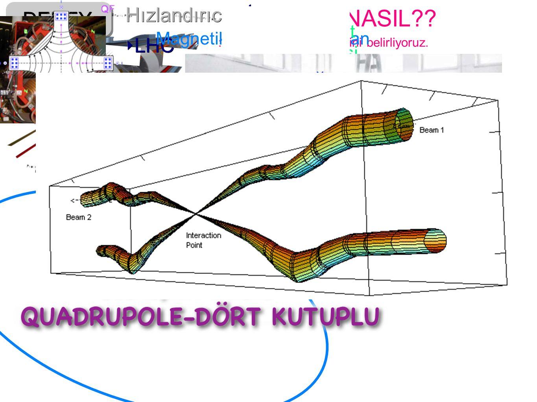 DENEY ‣ LHC Hızlandırıcılar NASIL . :Parçacıkların yörüngesini belirliyoruz.