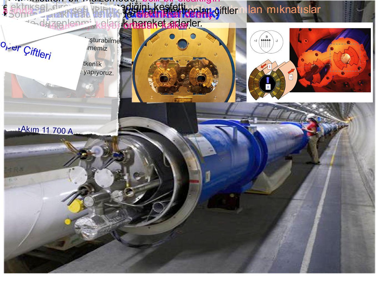 15 LHC Hakkında Bazı Teknik Bilgiler LHC de kulanılan mıknatıslar ‣ 1911'de Kamerlingh Onnes 4 K'de civanın elektriksel direnç göstermediğini keşfetti.