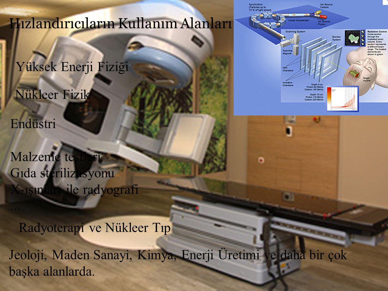 19 Hızlandırıcıların Kullanım Alanları Yüksek Enerji Fiziği Nükleer Fizik Endüstri Malzeme testleri Gıda sterilizasyonu X-ışınları ile radyografi...