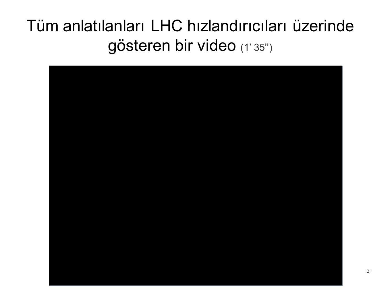 21 Tüm anlatılanları LHC hızlandırıcıları üzerinde gösteren bir video (1' 35'')