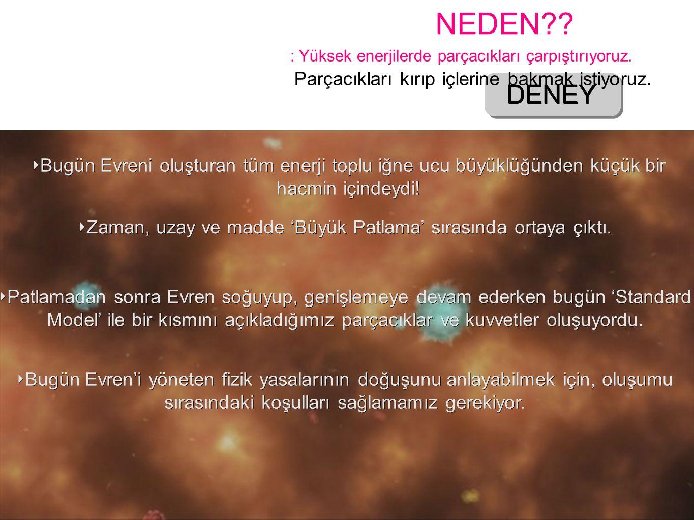 DENEY ‣ LHC Hızlandırıcılar NASIL?.:Parçacıkların yörüngesini belirliyoruz.