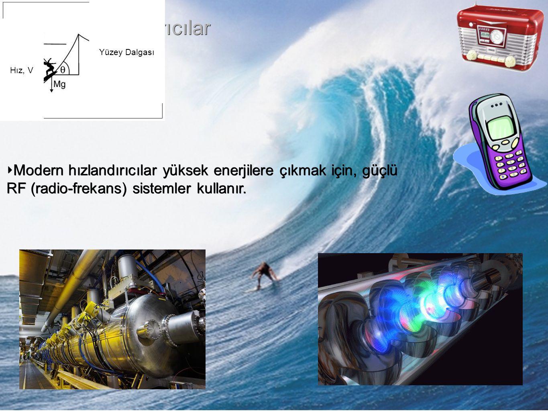 Modern Hızlandırıcılar Hız, V Yüzey Dalgası ‣ Modern hızlandırıcılar yüksek enerjilere çıkmak için, güçlü RF (radio-frekans) sistemler kullanır.
