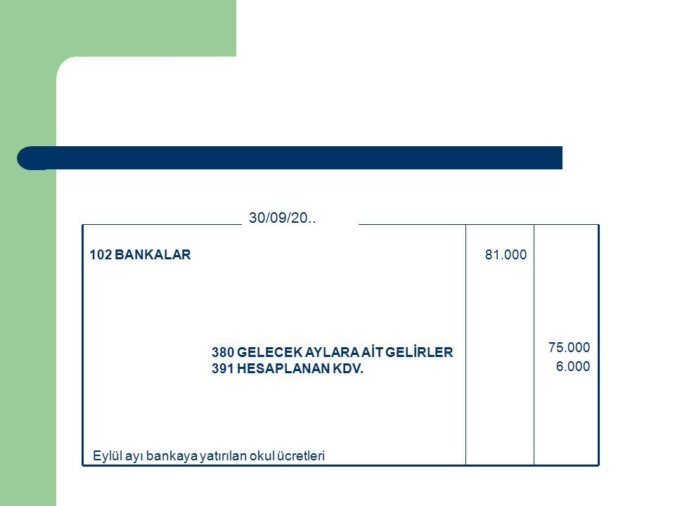 Eylül ayı bankaya yatırılan okul ücretleri 75.000 6.000 380 GELECEK AYLARA AİT GELİRLER 391 HESAPLANAN KDV.