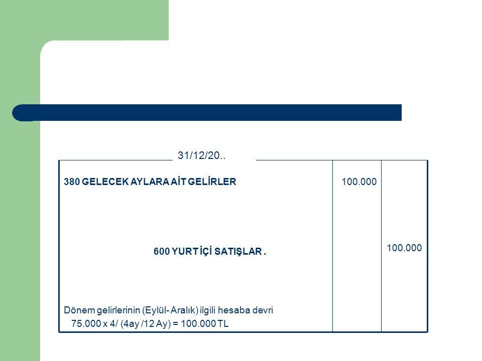 Dönem gelirlerinin (Eylül- Aralık) ilgili hesaba devri 75.000 x 4/ (4ay /12 Ay) = 100.000 TL 100.000 600 YURT İÇİ SATIŞLAR.