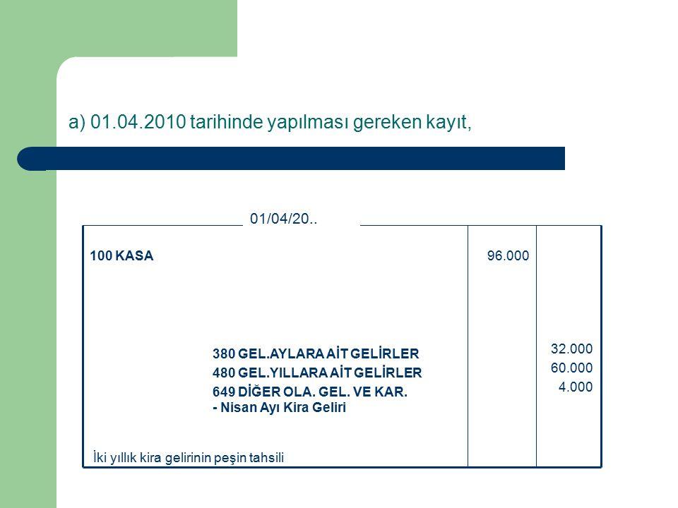a) 01.04.2010 tarihinde yapılması gereken kayıt, İki yıllık kira gelirinin peşin tahsili 32.000 60.000 4.000 380 GEL.AYLARA AİT GELİRLER 480 GEL.YILLARA AİT GELİRLER 649 DİĞER OLA.