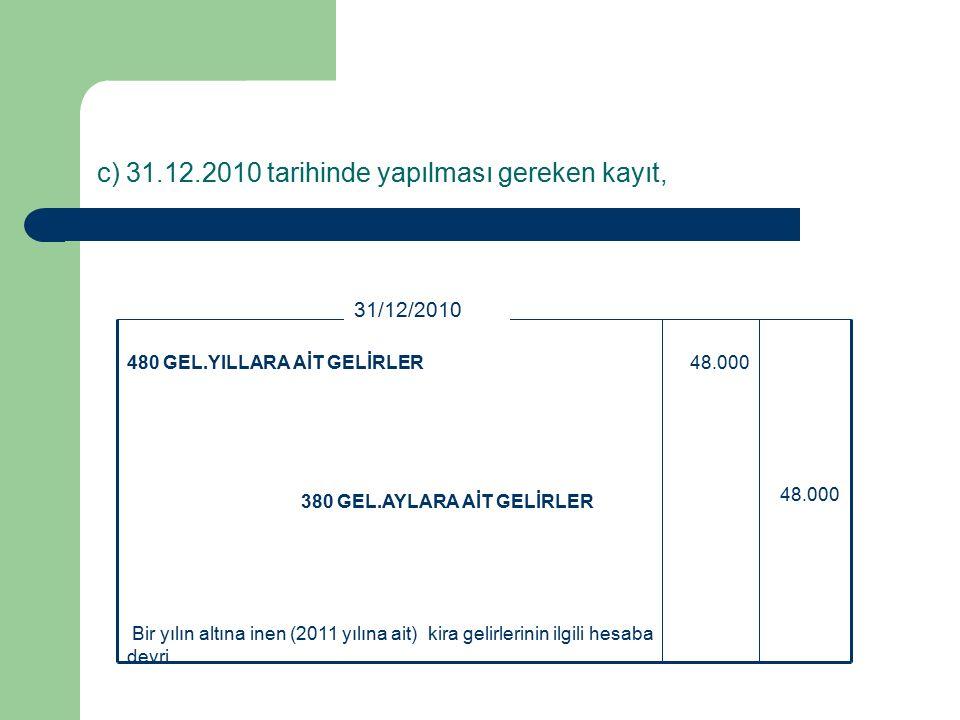 c) 31.12.2010 tarihinde yapılması gereken kayıt, Bir yılın altına inen (2011 yılına ait) kira gelirlerinin ilgili hesaba devri 48.000 380 GEL.AYLARA AİT GELİRLER 48.000480 GEL.YILLARA AİT GELİRLER 31/12/2010