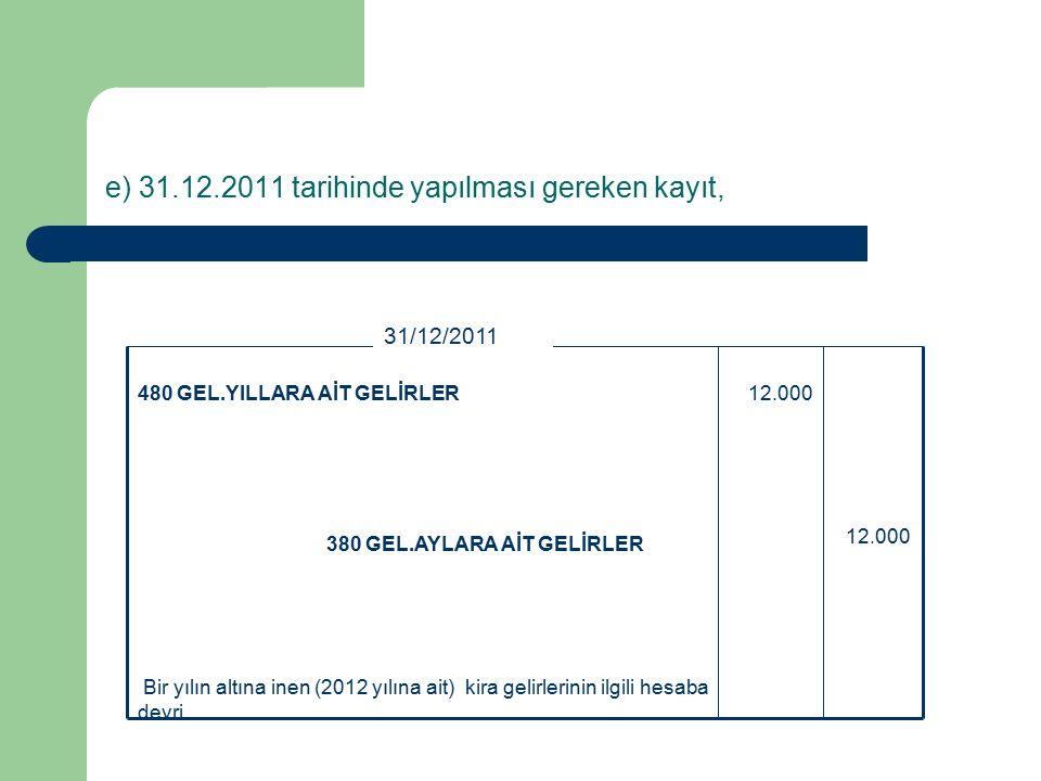 e) 31.12.2011 tarihinde yapılması gereken kayıt, Bir yılın altına inen (2012 yılına ait) kira gelirlerinin ilgili hesaba devri 12.000 380 GEL.AYLARA AİT GELİRLER 12.000480 GEL.YILLARA AİT GELİRLER 31/12/2011