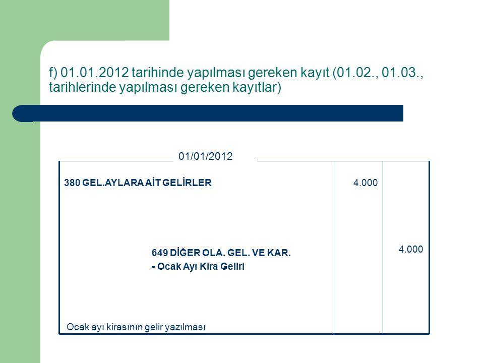 f) 01.01.2012 tarihinde yapılması gereken kayıt (01.02., 01.03., tarihlerinde yapılması gereken kayıtlar) Ocak ayı kirasının gelir yazılması 4.000 649 DİĞER OLA.