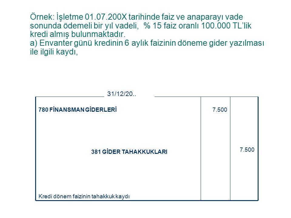 Örnek: İşletme 01.07.200X tarihinde faiz ve anaparayı vade sonunda ödemeli bir yıl vadeli, % 15 faiz oranlı 100.000 TL'lik kredi almış bulunmaktadır.