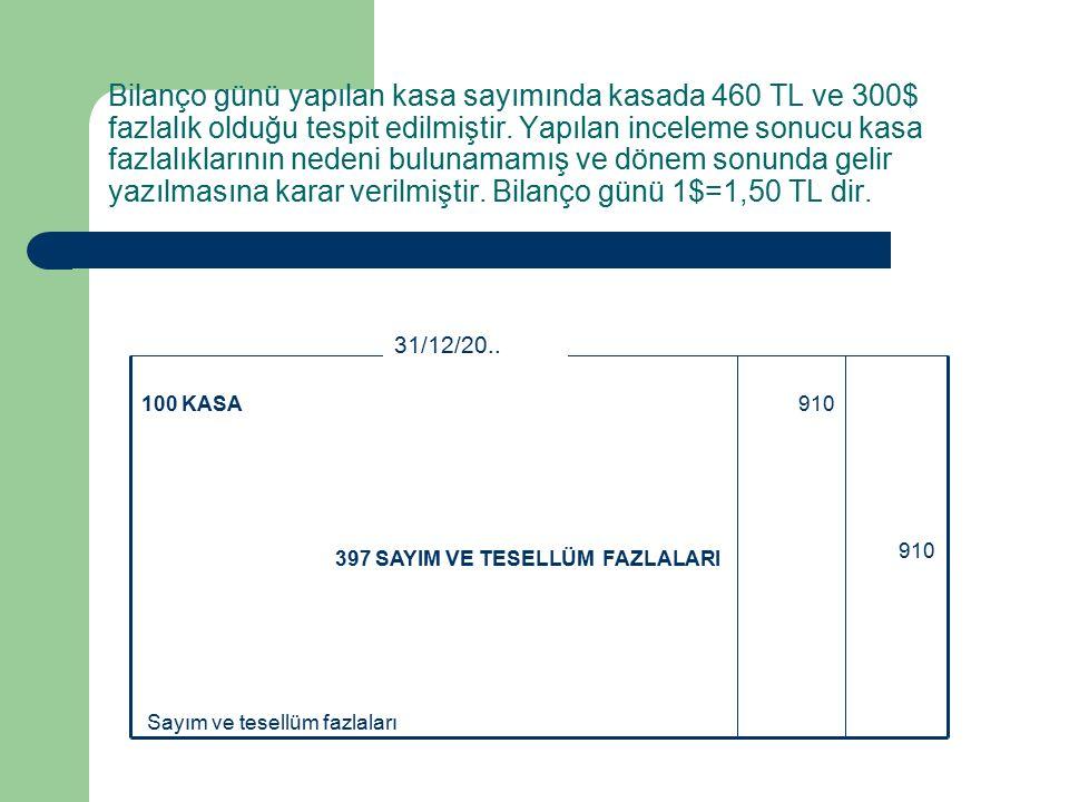 Bilanço günü yapılan kasa sayımında kasada 460 TL ve 300$ fazlalık olduğu tespit edilmiştir.