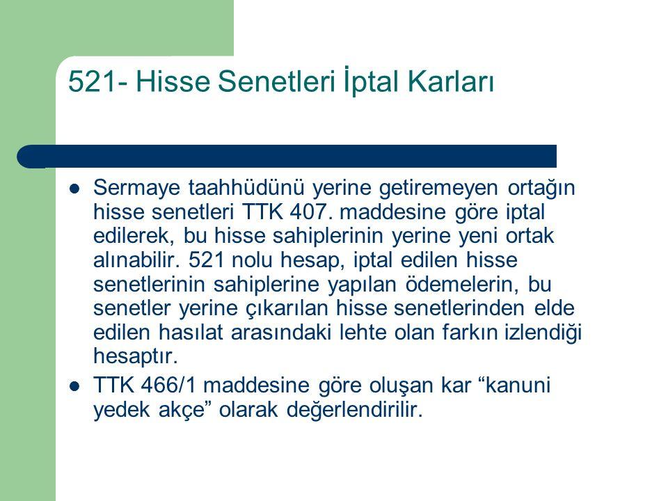 521- Hisse Senetleri İptal Karları Sermaye taahhüdünü yerine getiremeyen ortağın hisse senetleri TTK 407.
