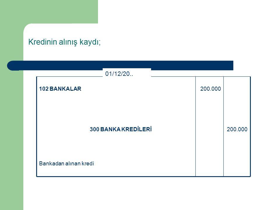Kredinin alınış kaydı; Bankadan alınan kredi 200.000300 BANKA KREDİLERİ 200.000102 BANKALAR 01/12/20..