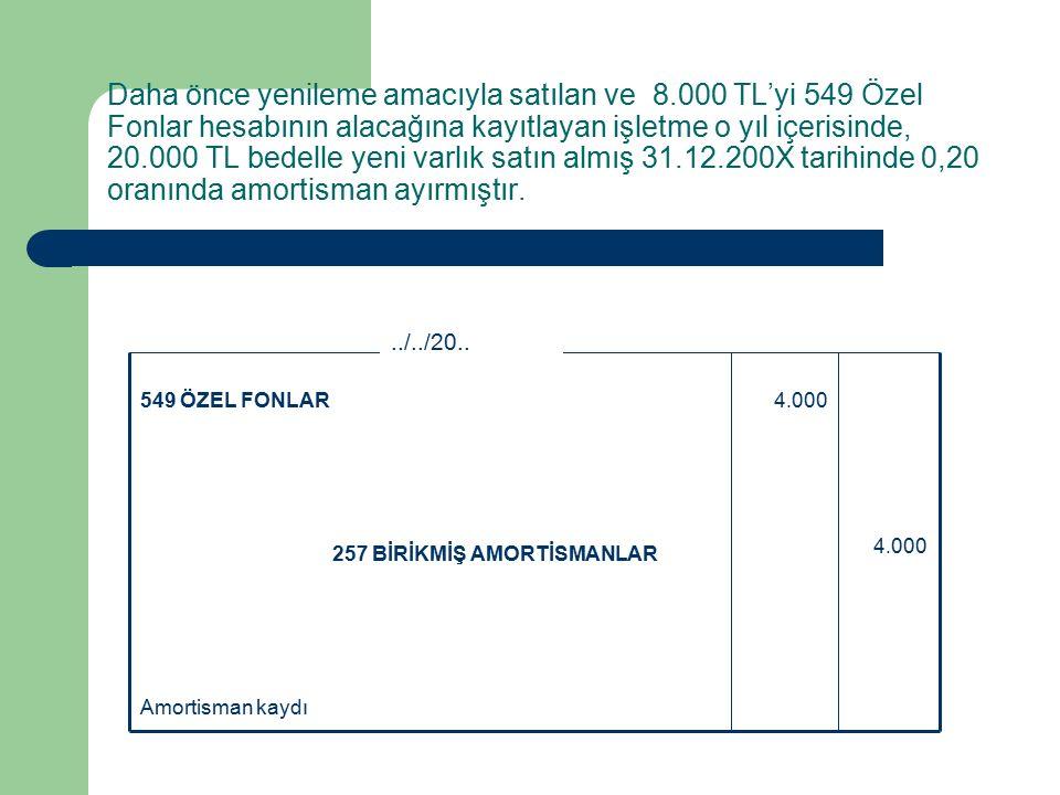 Daha önce yenileme amacıyla satılan ve 8.000 TL'yi 549 Özel Fonlar hesabının alacağına kayıtlayan işletme o yıl içerisinde, 20.000 TL bedelle yeni varlık satın almış 31.12.200X tarihinde 0,20 oranında amortisman ayırmıştır.