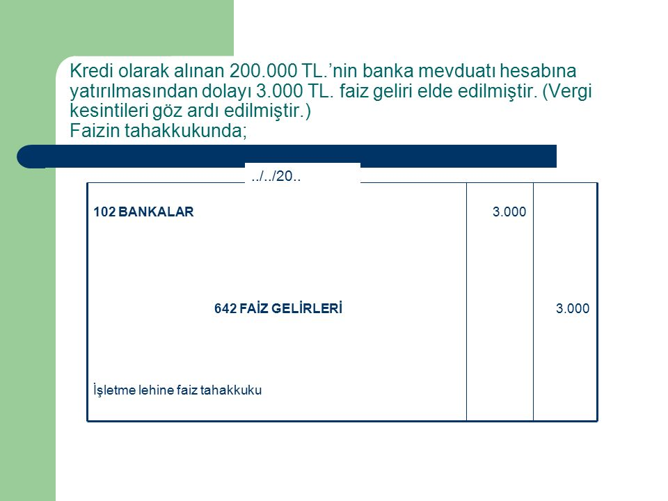 Kredi olarak alınan 200.000 TL.'nin banka mevduatı hesabına yatırılmasından dolayı 3.000 TL.