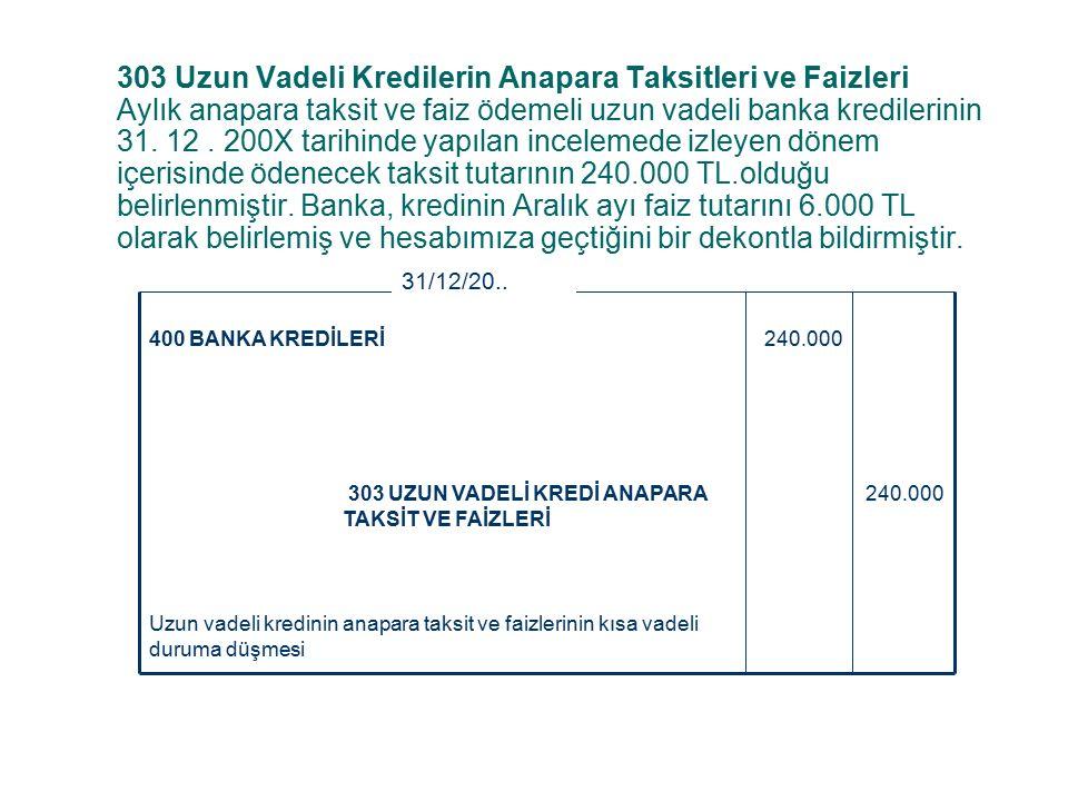 303 Uzun Vadeli Kredilerin Anapara Taksitleri ve Faizleri Aylık anapara taksit ve faiz ödemeli uzun vadeli banka kredilerinin 31.