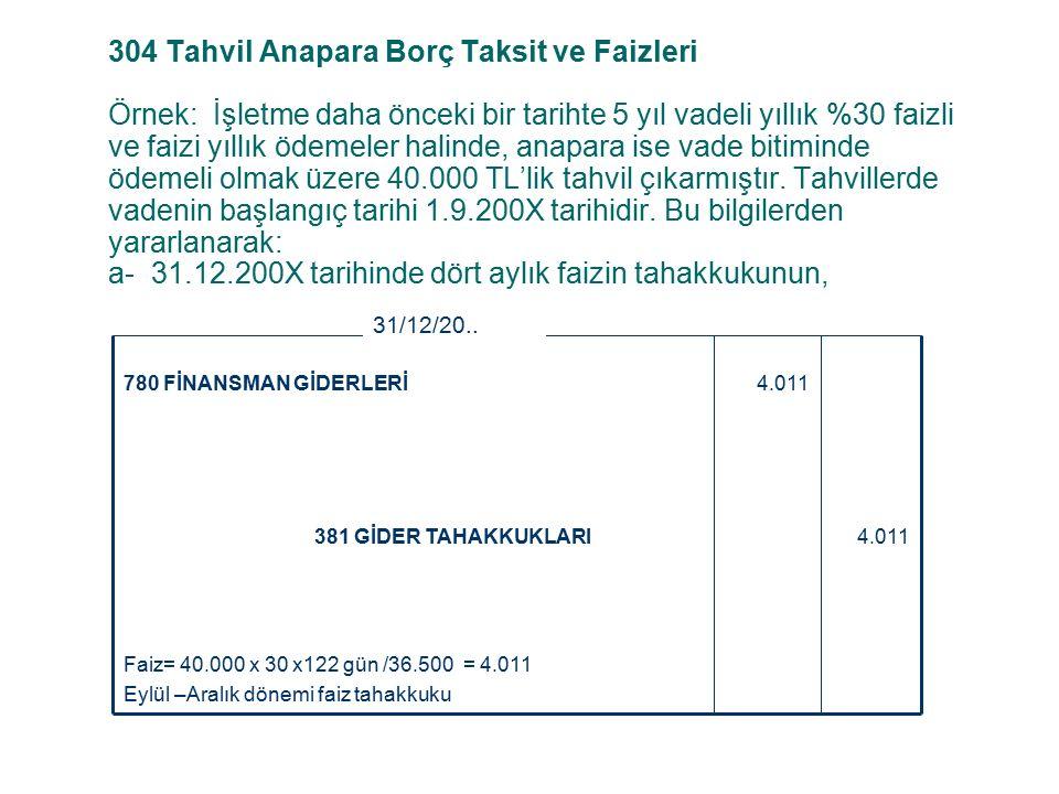 304 Tahvil Anapara Borç Taksit ve Faizleri Örnek: İşletme daha önceki bir tarihte 5 yıl vadeli yıllık %30 faizli ve faizi yıllık ödemeler halinde, anapara ise vade bitiminde ödemeli olmak üzere 40.000 TL'lik tahvil çıkarmıştır.