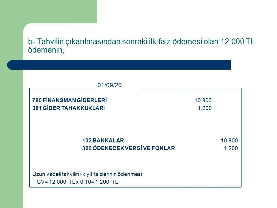 b- Tahvilin çıkarılmasından sonraki ilk faiz ödemesi olan 12.000 TL ödemenin, Uzun vadeli tahvilin ilk yıl faizlerinin ödenmesi GV= 12.000.