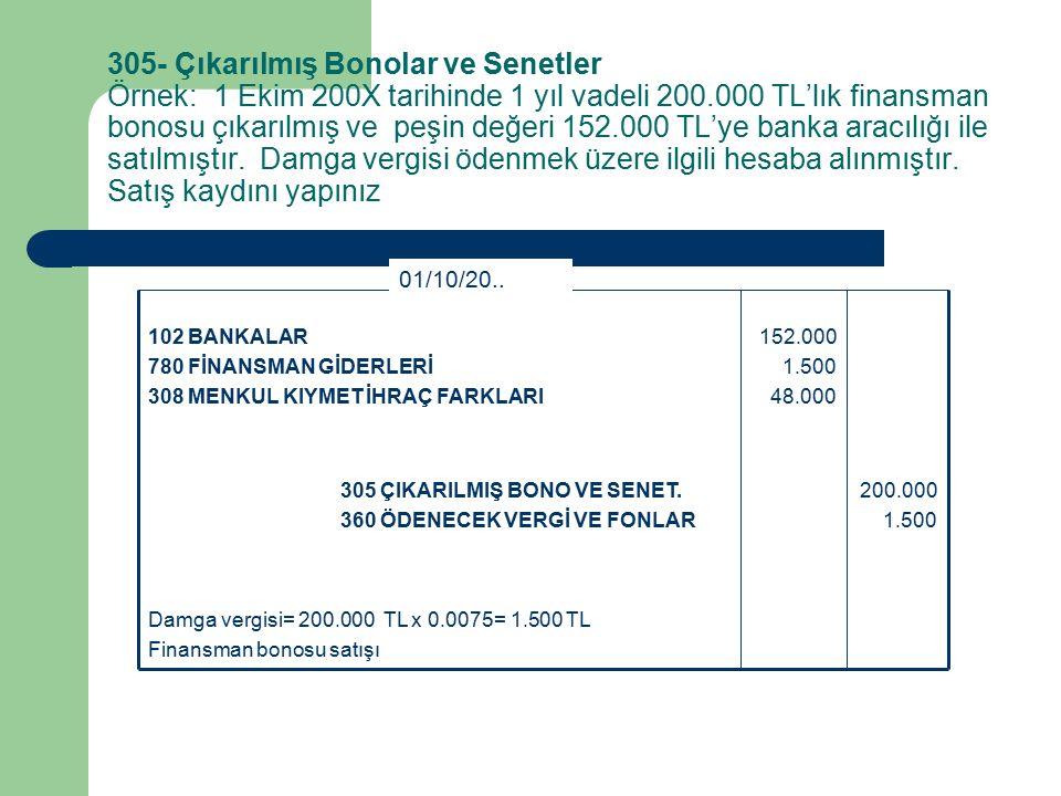 305- Çıkarılmış Bonolar ve Senetler Örnek: 1 Ekim 200X tarihinde 1 yıl vadeli 200.000 TL'lık finansman bonosu çıkarılmış ve peşin değeri 152.000 TL'ye banka aracılığı ile satılmıştır.