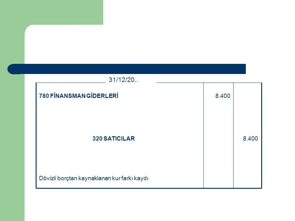 Dövizli borçtan kaynaklanan kur farkı kaydı 8.400320 SATICILAR 8.400780 FİNANSMAN GİDERLERİ 31/12/20..