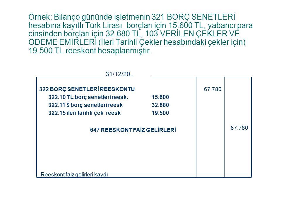 Örnek: Bilanço gününde işletmenin 321 BORÇ SENETLERİ hesabına kayıtlı Türk Lirası borçları için 15.600 TL, yabancı para cinsinden borçları için 32.680 TL, 103 VERİLEN ÇEKLER VE ÖDEME EMİRLERİ (İleri Tarihli Çekler hesabındaki çekler için) 19.500 TL reeskont hesaplanmıştır.
