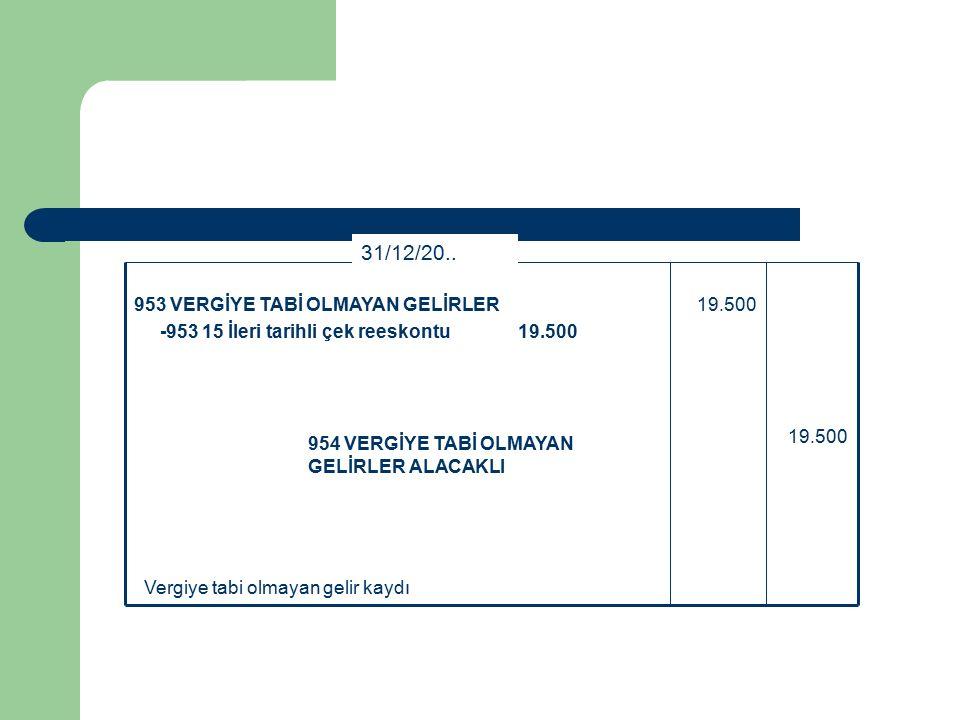 Vergiye tabi olmayan gelir kaydı 19.500 954 VERGİYE TABİ OLMAYAN GELİRLER ALACAKLI 19.500953 VERGİYE TABİ OLMAYAN GELİRLER -953 15 İleri tarihli çek reeskontu 19.500 31/12/20..
