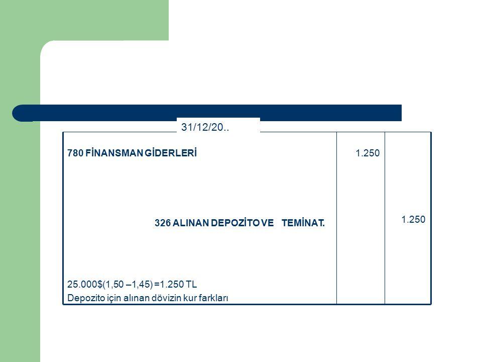 25.000$(1,50 –1,45) =1.250 TL Depozito için alınan dövizin kur farkları 1.250 326 ALINAN DEPOZİTO VE TEMİNAT.