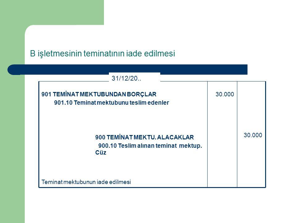 B işletmesinin teminatının iade edilmesi Teminat mektubunun iade edilmesi 30.000 900 TEMİNAT MEKTU.