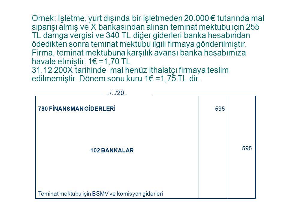 Örnek: İşletme, yurt dışında bir işletmeden 20.000 € tutarında mal siparişi almış ve X bankasından alınan teminat mektubu için 255 TL damga vergisi ve 340 TL diğer giderleri banka hesabından ödedikten sonra teminat mektubu ilgili firmaya gönderilmiştir.
