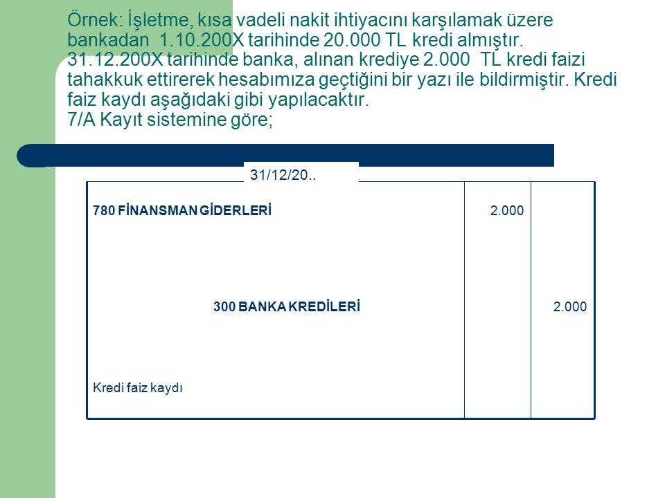 Örnek: İşletme, kısa vadeli nakit ihtiyacını karşılamak üzere bankadan 1.10.200X tarihinde 20.000 TL kredi almıştır.
