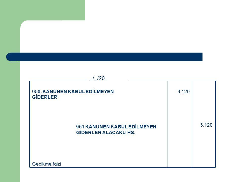 Gecikme faizi 3.120 951 KANUNEN KABUL EDİLMEYEN GİDERLER ALACAKLI HS.