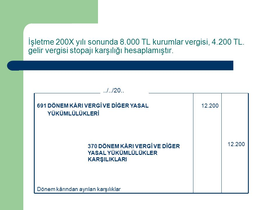 İşletme 200X yılı sonunda 8.000 TL kurumlar vergisi, 4.200 TL.