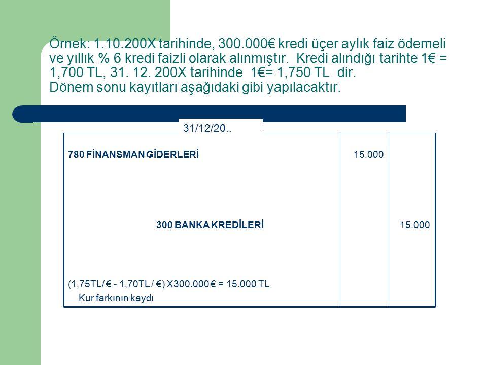 Örnek: 1.10.200X tarihinde, 300.000€ kredi üçer aylık faiz ödemeli ve yıllık % 6 kredi faizli olarak alınmıştır.