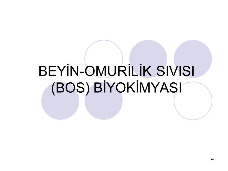 42 BEYİN-OMURİLİK SIVISI (BOS) BİYOKİMYASI