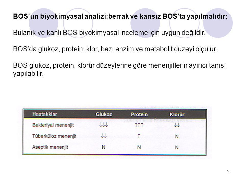 50 BOS'un biyokimyasal analizi:berrak ve kansız BOS'ta yapılmalıdır; Bulanık ve kanlı BOS biyokimyasal inceleme için uygun değildir. BOS'da glukoz, pr