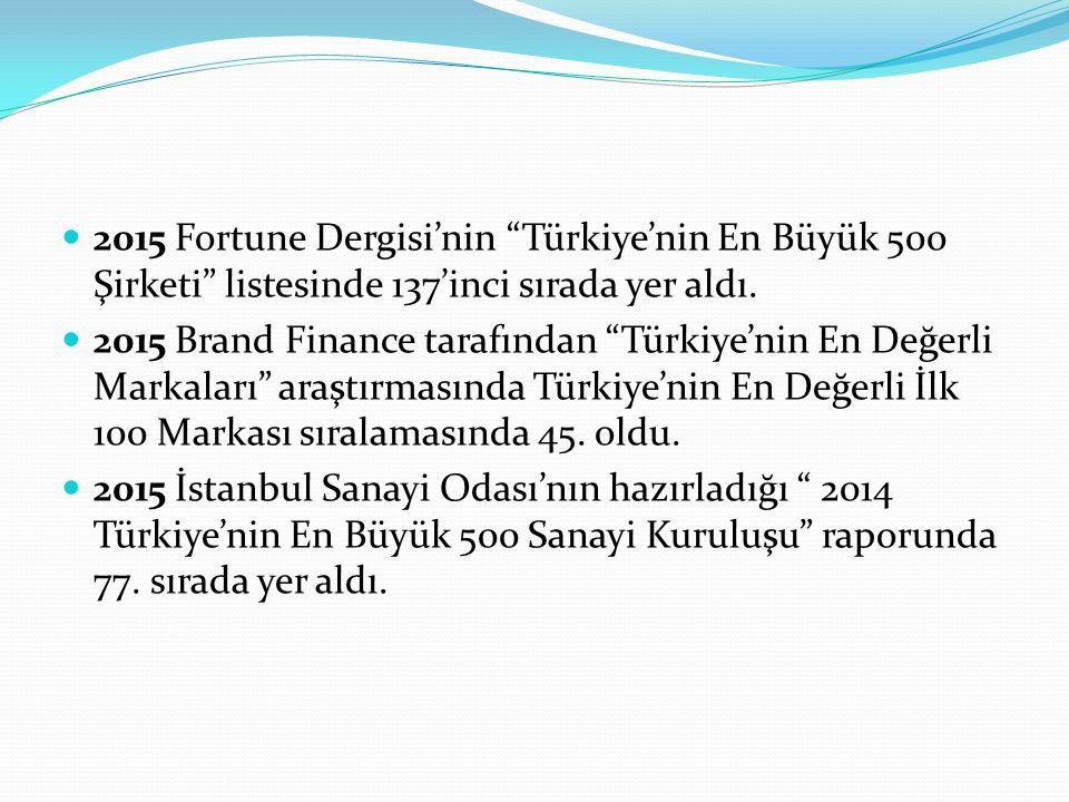 2015 Fortune Dergisi'nin Türkiye'nin En Büyük 500 Şirketi listesinde 137'inci sırada yer aldı.