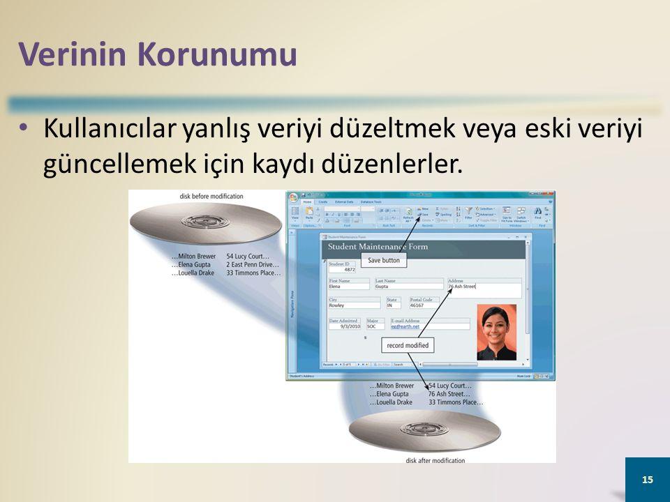 Verinin Korunumu Kullanıcılar yanlış veriyi düzeltmek veya eski veriyi güncellemek için kaydı düzenlerler.