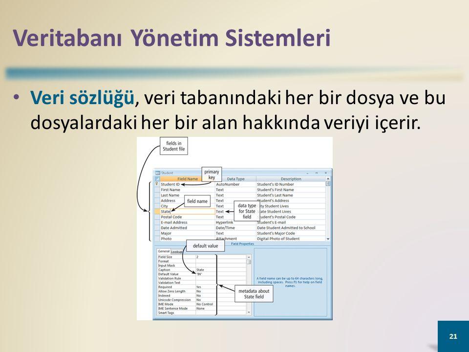 Veritabanı Yönetim Sistemleri Veri sözlüğü, veri tabanındaki her bir dosya ve bu dosyalardaki her bir alan hakkında veriyi içerir.