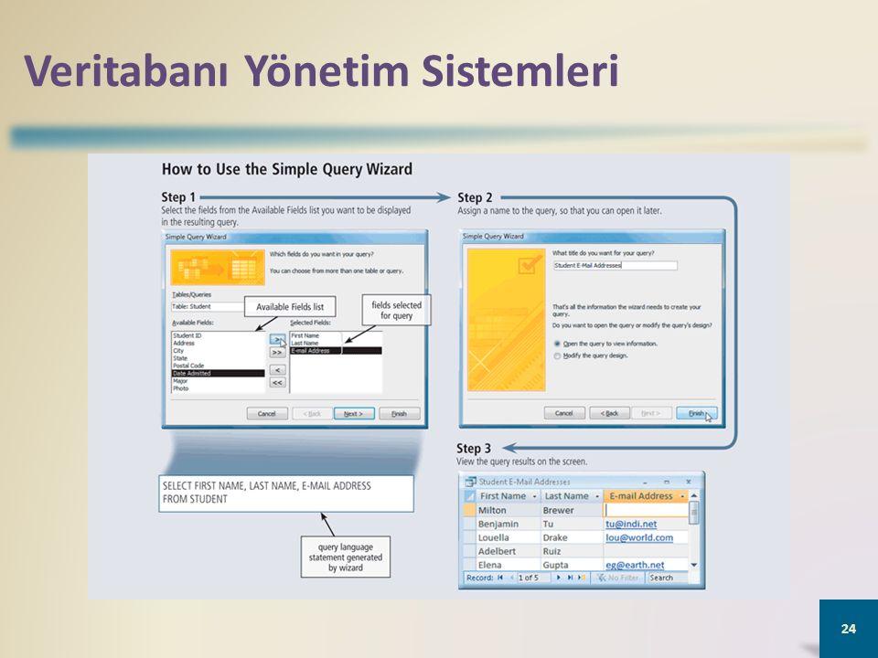 Veritabanı Yönetim Sistemleri 24